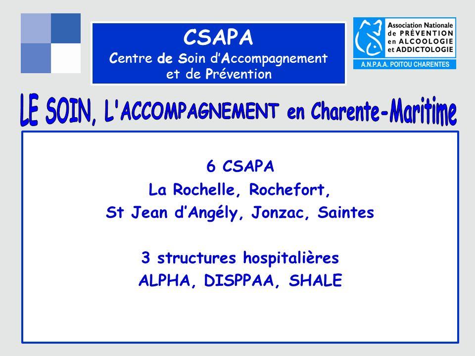 CSAPA Centre de Soin dAccompagnement et de Prévention 6 CSAPA La Rochelle, Rochefort, St Jean dAngély, Jonzac, Saintes 3 structures hospitalières ALPHA, DISPPAA, SHALE