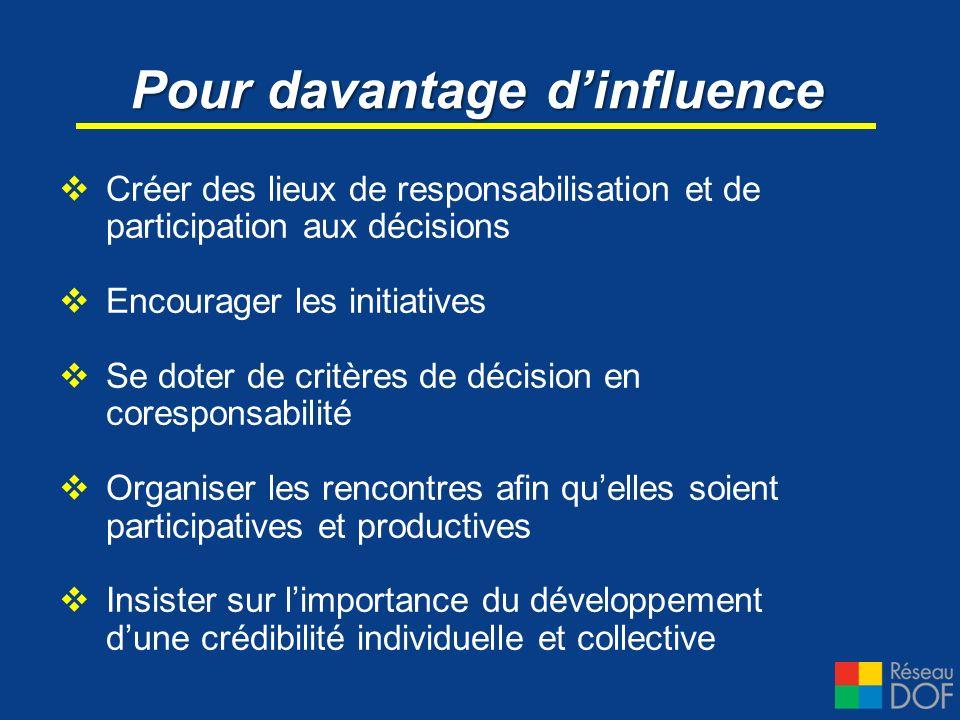 Créer des lieux de responsabilisation et de participation aux décisions Encourager les initiatives Se doter de critères de décision en coresponsabilit