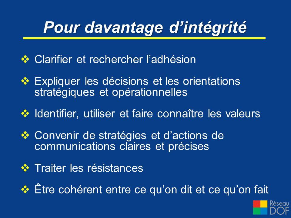 Clarifier et rechercher ladhésion Expliquer les décisions et les orientations stratégiques et opérationnelles Identifier, utiliser et faire connaître