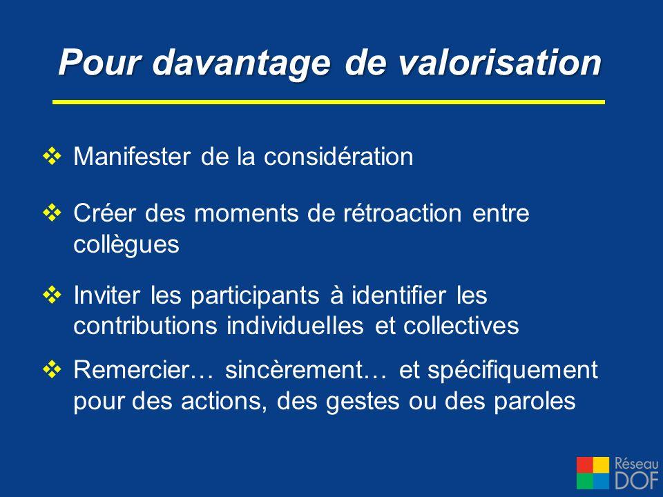 Manifester de la considération Créer des moments de rétroaction entre collègues Inviter les participants à identifier les contributions individuelles