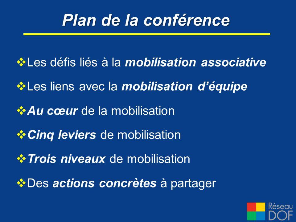 Plan de la conférence Les défis liés à la mobilisation associative Les liens avec la mobilisation déquipe Au cœur de la mobilisation Cinq leviers de m