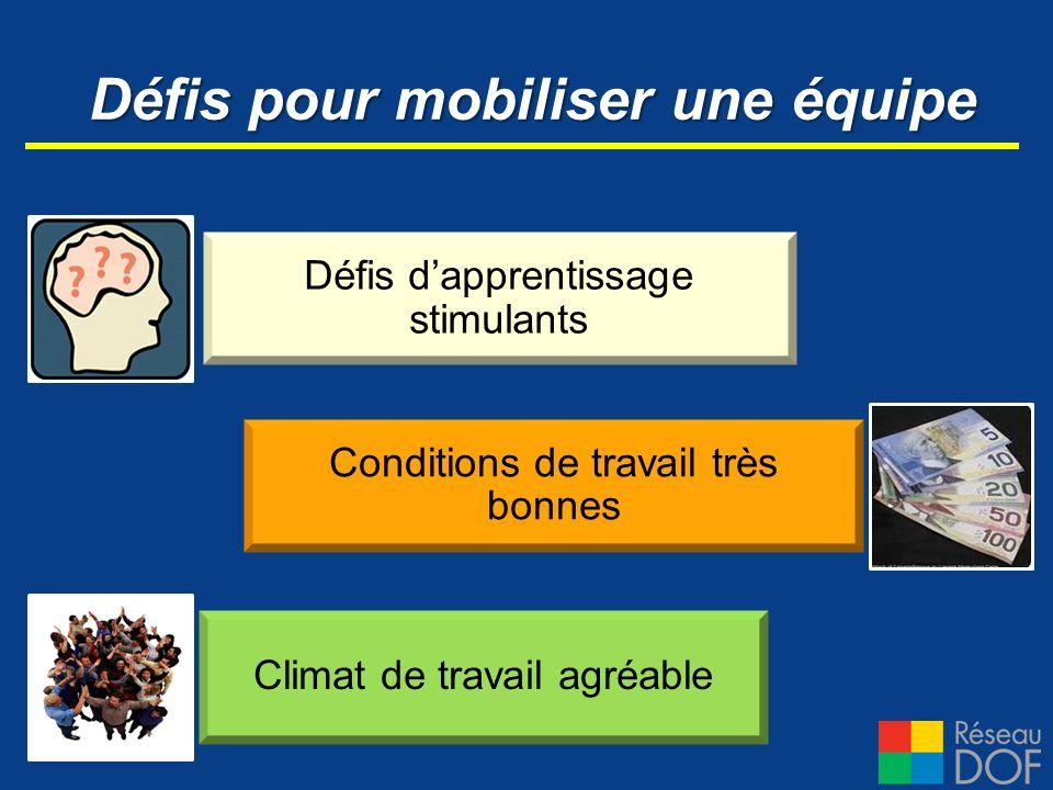 Défis pour mobiliser une équipe Défis dapprentissage stimulants Conditions de travail très bonnes Climat de travail agréable