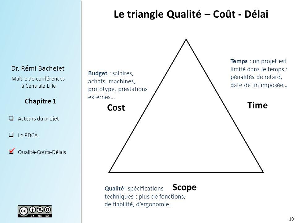 10 Dr. Rémi Bachelet Maître de conférences à Centrale Lille Acteurs du projet Le PDCA Qualité-Coûts-Délais Chapitre 1 Le triangle Qualité – Coût - Dél