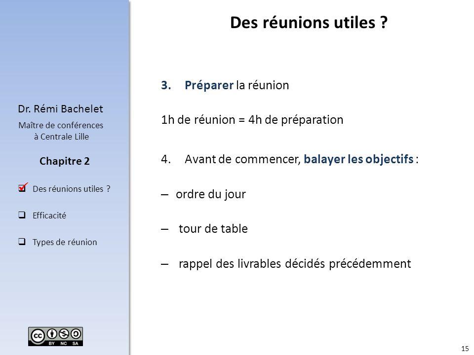 15 Dr. Rémi Bachelet Maître de conférences à Centrale Lille Des réunions utiles ? Efficacité Types de réunion Chapitre 2 3.Préparer la réunion 1h de r