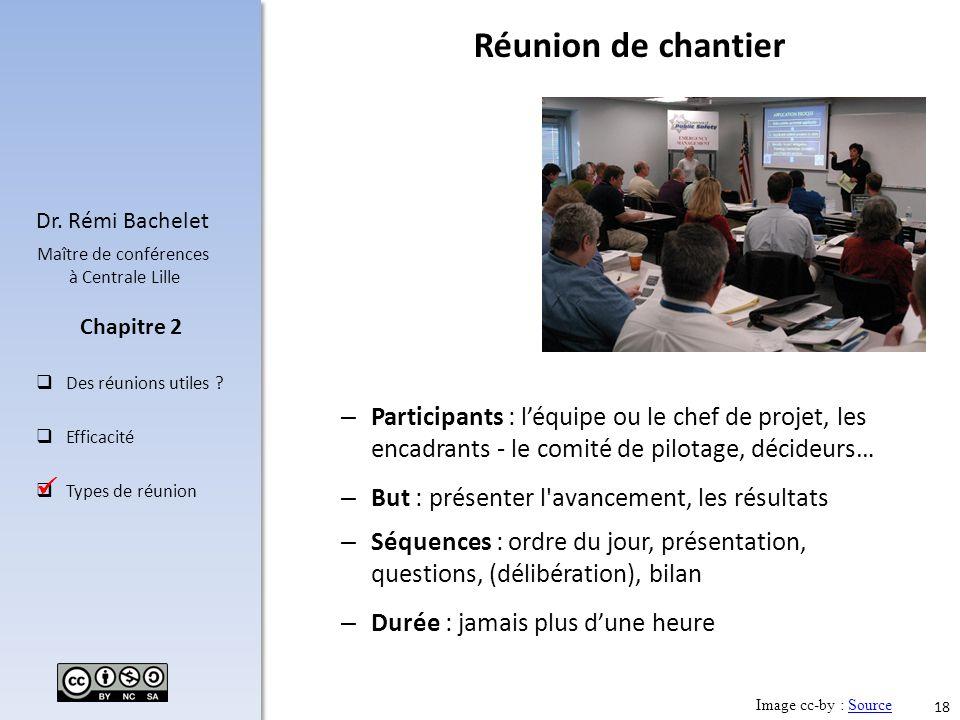 18 Dr. Rémi Bachelet Maître de conférences à Centrale Lille Des réunions utiles ? Efficacité Types de réunion Chapitre 2 – Participants : léquipe ou l