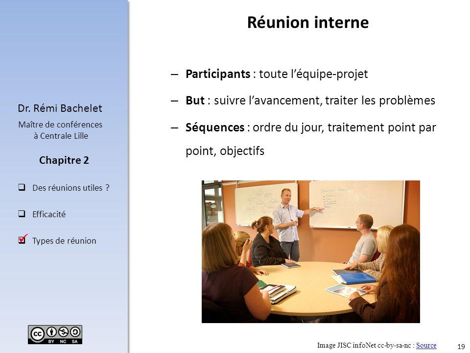 19 Dr. Rémi Bachelet Maître de conférences à Centrale Lille Des réunions utiles ? Efficacité Types de réunion Chapitre 2 – Participants : toute léquip