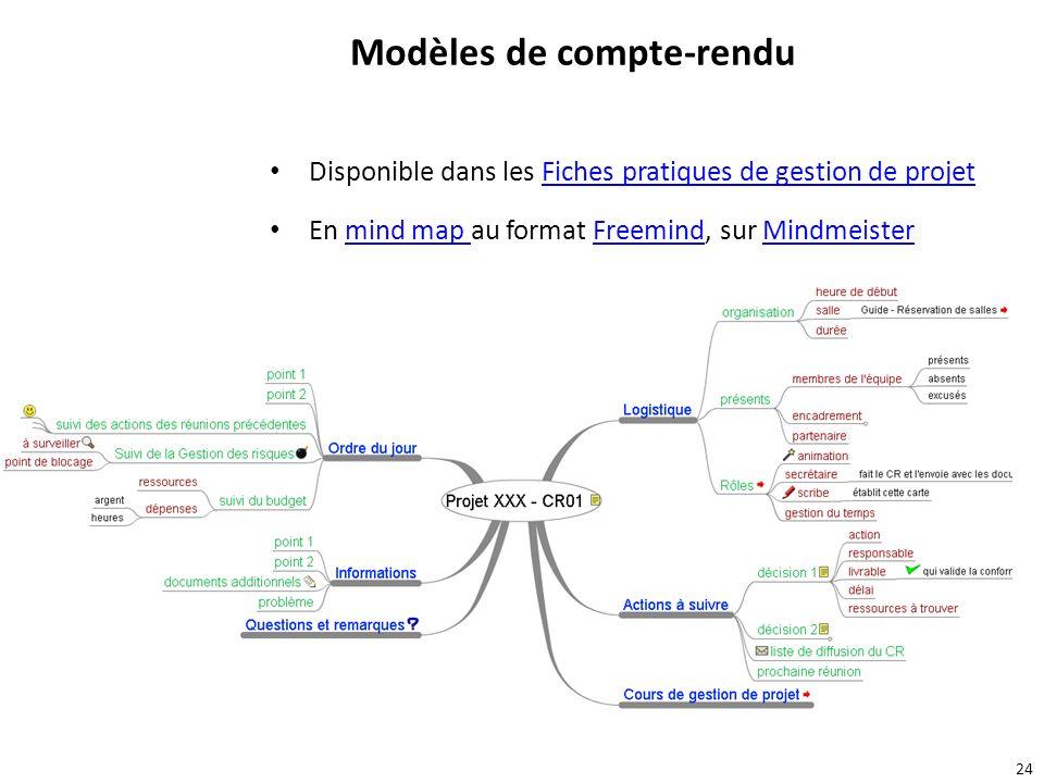 24 Modèles de compte-rendu Disponible dans les Fiches pratiques de gestion de projetFiches pratiques de gestion de projet En mind map au format Freemi