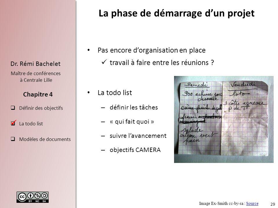 29 Dr. Rémi Bachelet Maître de conférences à Centrale Lille Définir des objectifs La todo list Modèles de documents Chapitre 4 La phase de démarrage d