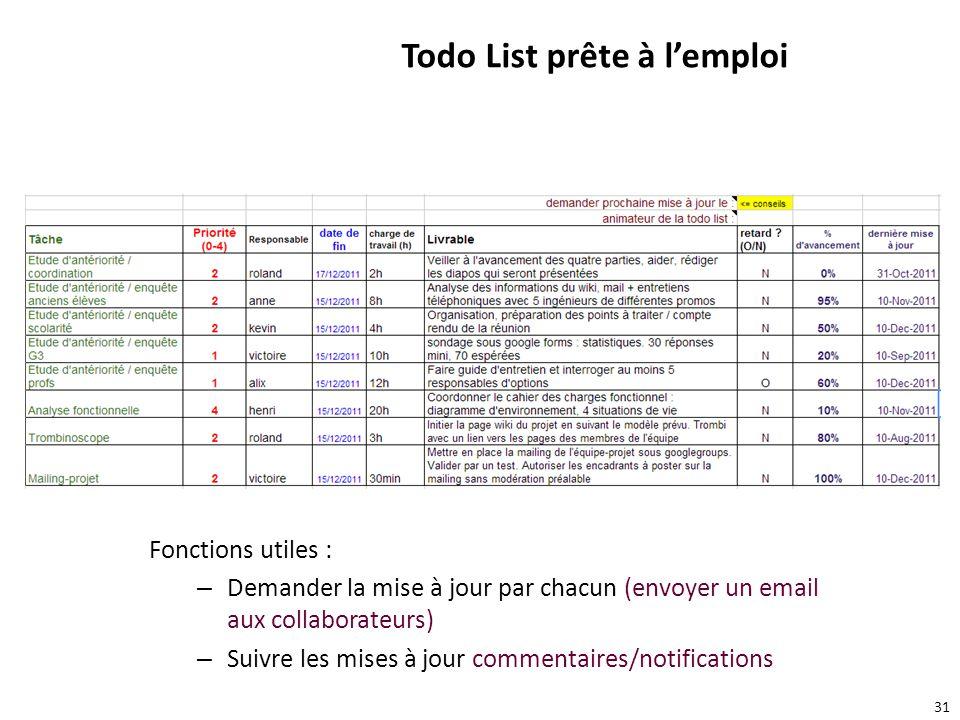 31 Todo List prête à lemploi Fonctions utiles : – Demander la mise à jour par chacun (envoyer un email aux collaborateurs) – Suivre les mises à jour c
