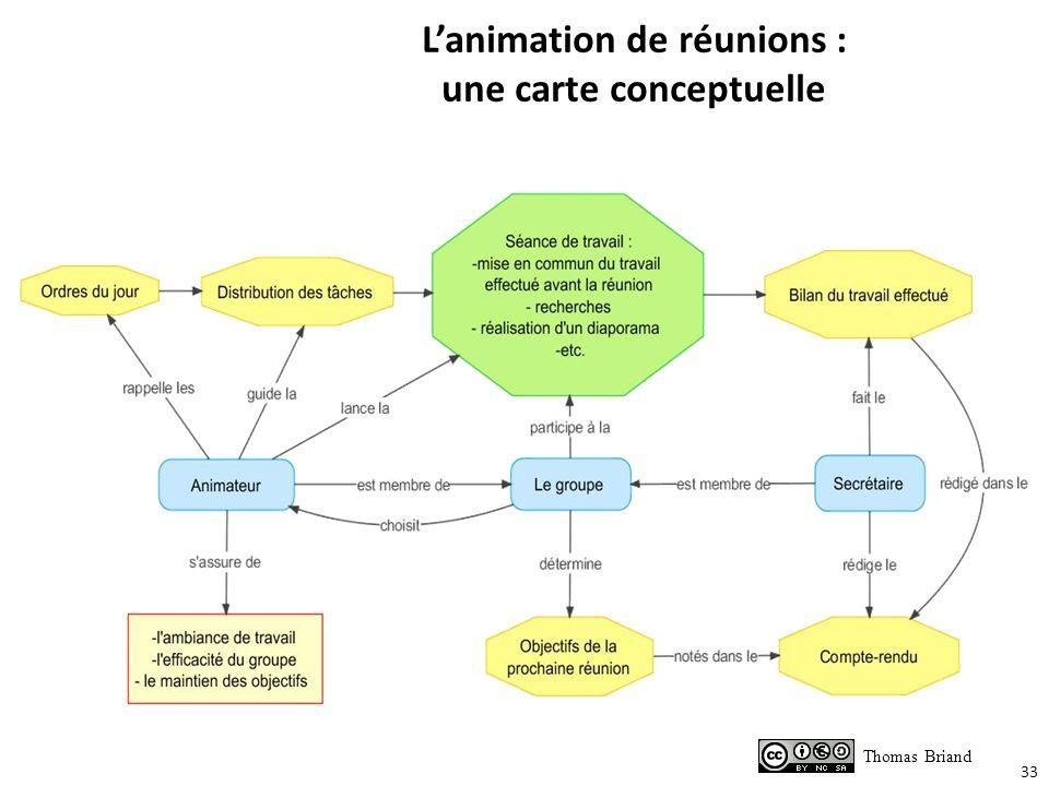 33 Lanimation de réunions : une carte conceptuelle Thomas Briand