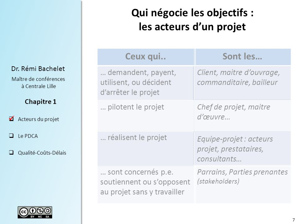 7 Dr. Rémi Bachelet Maître de conférences à Centrale Lille Acteurs du projet Le PDCA Qualité-Coûts-Délais Chapitre 1 Ceux qui..Sont les… … demandent,