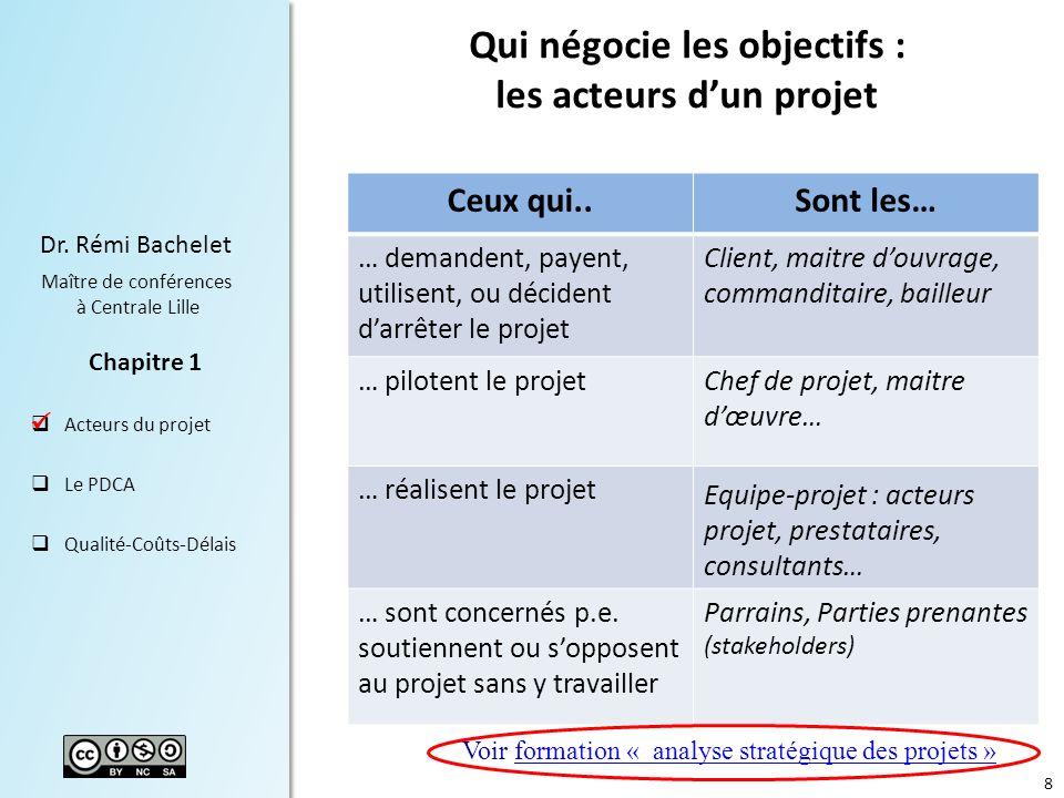 8 Dr. Rémi Bachelet Maître de conférences à Centrale Lille Acteurs du projet Le PDCA Qualité-Coûts-Délais Chapitre 1 Ceux qui..Sont les… … demandent,