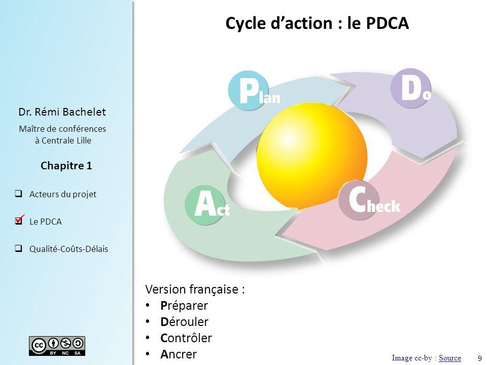 9 Dr. Rémi Bachelet Maître de conférences à Centrale Lille Acteurs du projet Le PDCA Qualité-Coûts-Délais Chapitre 1 Cycle daction : le PDCA Version f