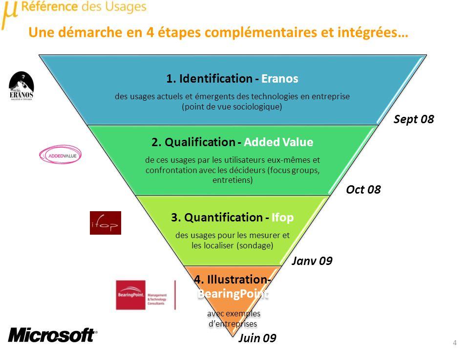 ERANOS Contact Etude: Stéphane Hugon - stephane.hugon@eranos.fr - Tel : 01 45 44 98 67stephane.hugon@eranos.fr ADDED VALUE Contact Presse: Marina Cozzika – m.cozzika@added-value.fr - Tel : 01 53 45 34 00m.cozzika@added-value.fr Contact Etude : Michael Eude – m.eude@added-value.fr - Tel : 01 53 45 34 00m.eude@added-value.fr IFOP Contact Presse: Isabelle Grange - Isabelle_grange@ifop.com - Tel: 01 45 84 14 44Isabelle_grange@ifop.com Contact Etude: Frédéric Albert – frederic.albert@ifop.com - Tel: 01 45 84 14 44frederic.albert@ifop.com BEARINGPOINT Contact Presse: Erik Campanini - erik.campanini@bearingpoint.com – Tel: 01 58 86 30 00erik.campanini@bearingpoint.com Contact Etude : Michael Tartar - michael.tartar@bearingpoint.com – Tel: 01 58 86 30 00michael.tartar@bearingpoint.com MICROSOFT Contacts Presse: Guillaume Tourres - gtourres@microsoft.com – Tel: 06 64 40 48 39gtourres@microsoft.com microsoft@i-e.frmicrosoft@i-e.fr - Laure Montcel - Tel: 01 56 03 12 87 / Pely Mendy - Tel: 01 56 03 12 82 Contacts Etude: Chantal Garnier : cgarnier@microsoft.com – Tel: 06 64 40 55 14cgarnier@microsoft.com Thomas Kerjean : tkerjean@microsoft.com – Tel : 06 64 40 67 92tkerjean@microsoft.com Vos contacts 45