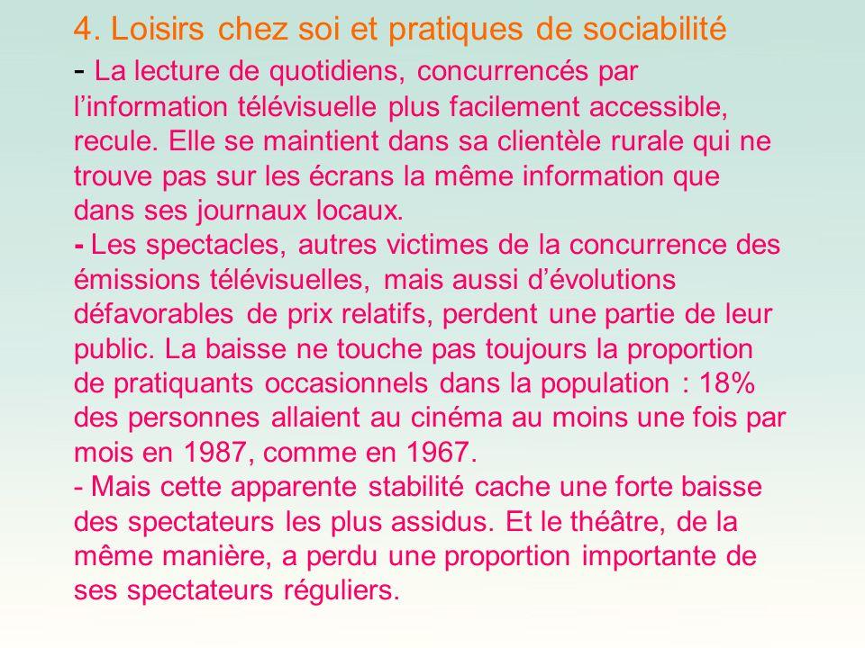 4. Loisirs chez soi et pratiques de sociabilité - La lecture de quotidiens, concurrencés par linformation télévisuelle plus facilement accessible, rec