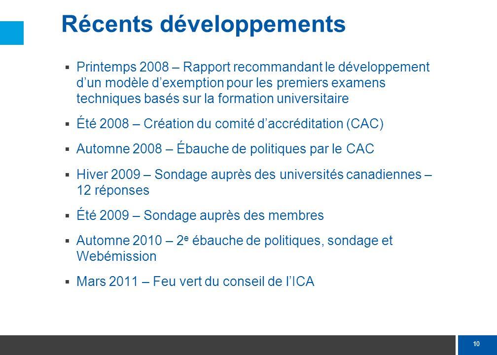 10 Récents développements Printemps 2008 – Rapport recommandant le développement dun modèle dexemption pour les premiers examens techniques basés sur