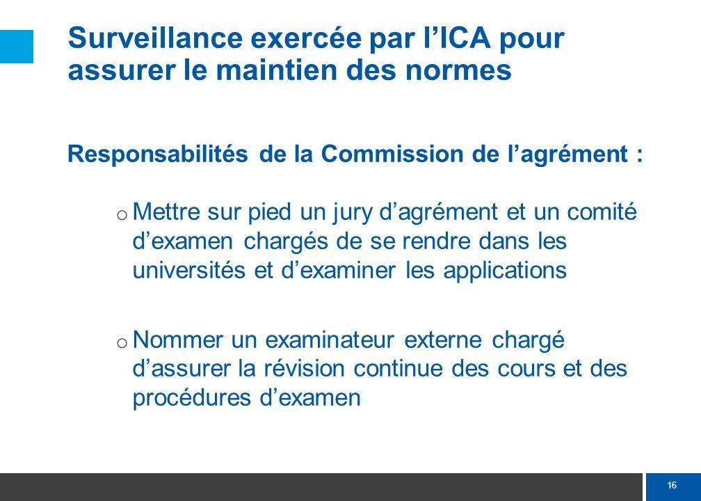 16 Surveillance exercée par lICA pour assurer le maintien des normes Responsabilités de la Commission de lagrément : o Mettre sur pied un jury dagréme
