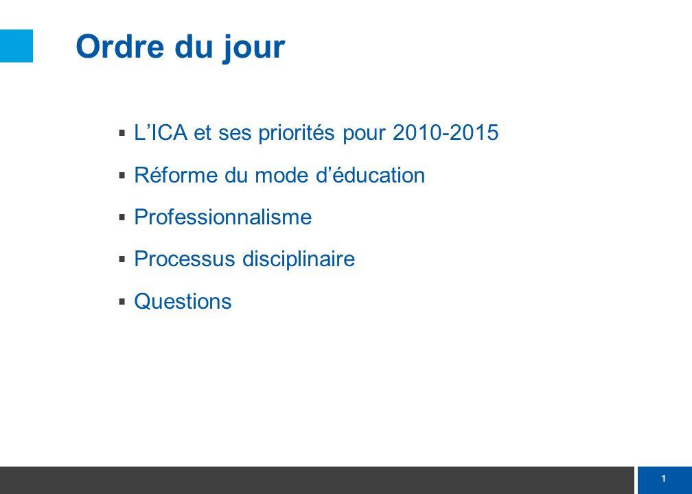 1 Ordre du jour LICA et ses priorités pour 2010-2015 Réforme du mode déducation Professionnalisme Processus disciplinaire Questions