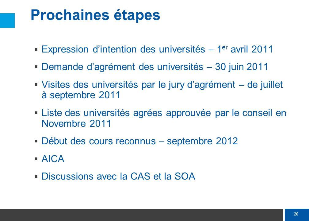 20 Prochaines étapes Expression dintention des universités – 1 er avril 2011 Demande dagrément des universités – 30 juin 2011 Visites des universités
