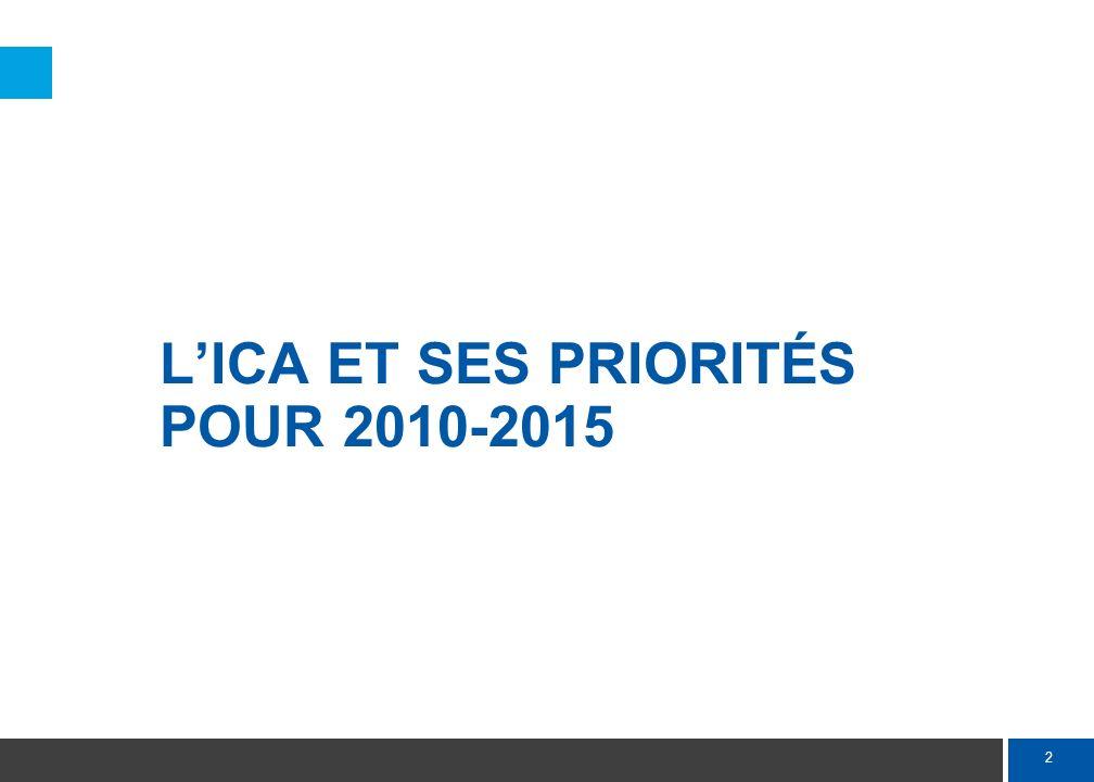 2 LICA ET SES PRIORITÉS POUR 2010-2015