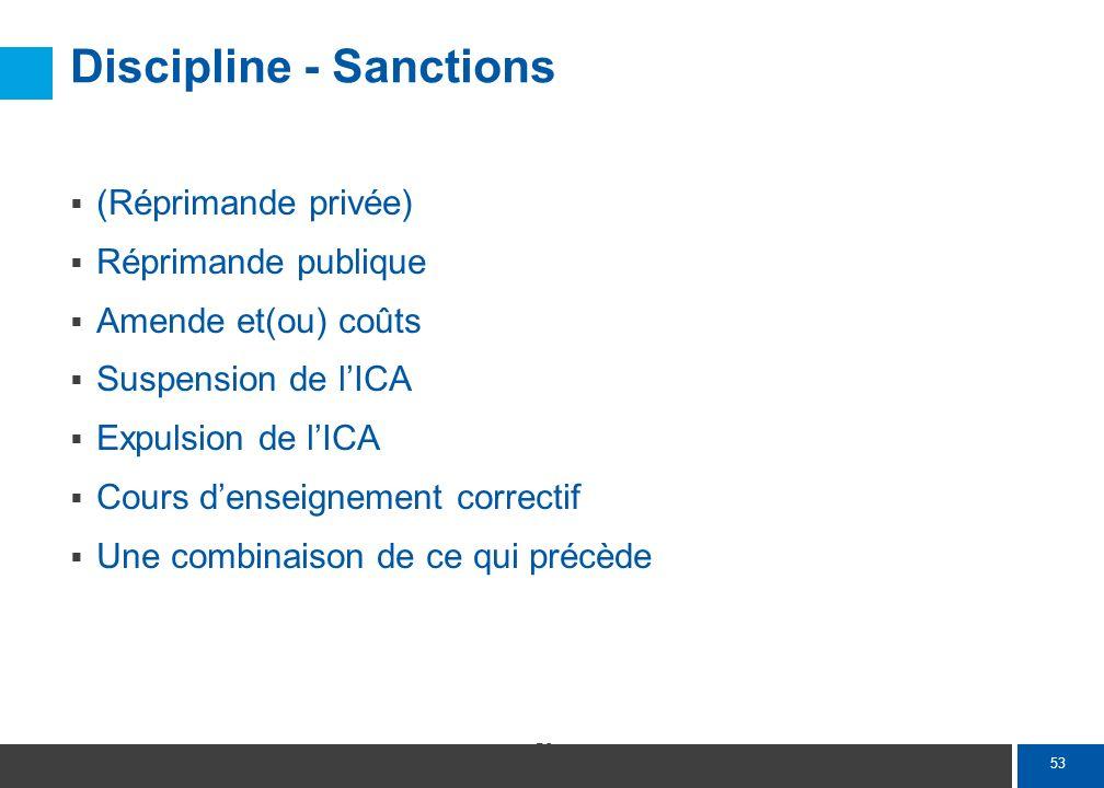 53 Discipline - Sanctions (Réprimande privée) Réprimande publique Amende et(ou) coûts Suspension de lICA Expulsion de lICA Cours denseignement correct