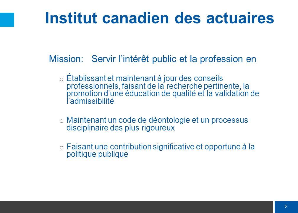 5 Institut canadien des actuaires Mission: Servir lintérêt public et la profession en o Établissant et maintenant à jour des conseils professionnels,
