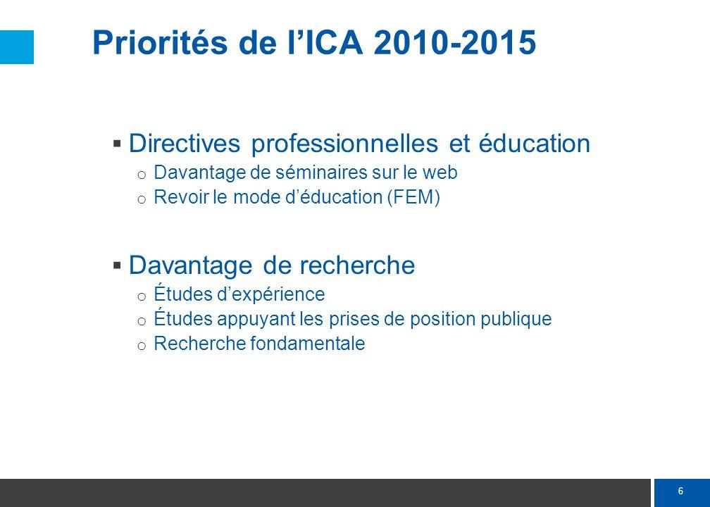 6 Priorités de lICA 2010-2015 Directives professionnelles et éducation o Davantage de séminaires sur le web o Revoir le mode déducation (FEM) Davantag