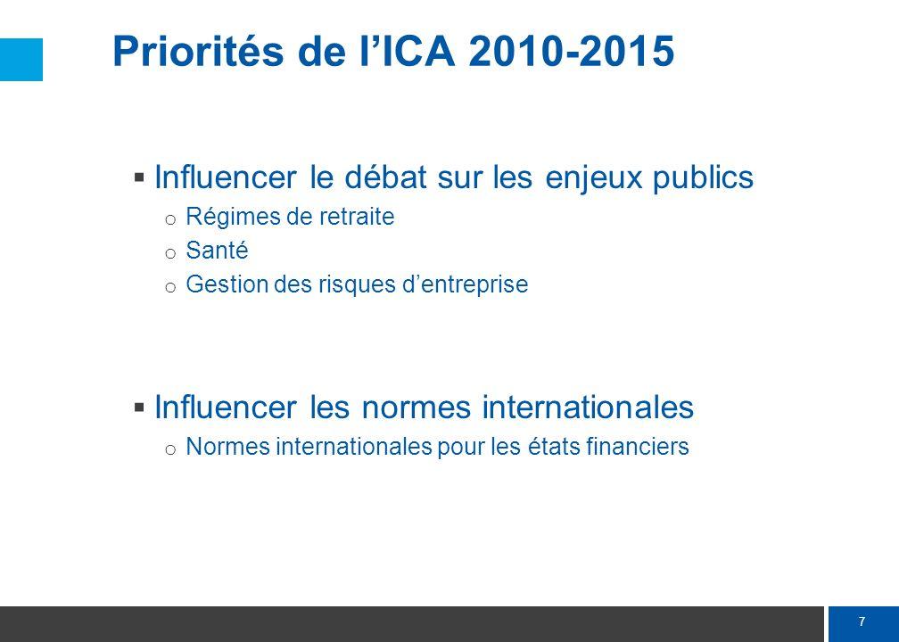 7 Priorités de lICA 2010-2015 Influencer le débat sur les enjeux publics o Régimes de retraite o Santé o Gestion des risques dentreprise Influencer le