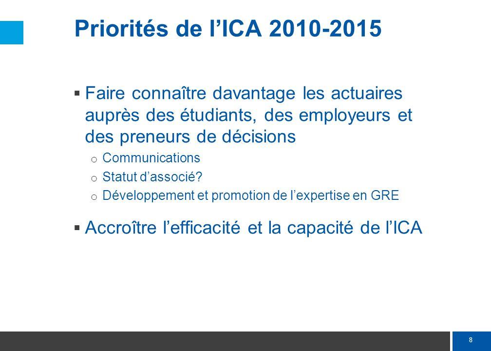 8 Priorités de lICA 2010-2015 Faire connaître davantage les actuaires auprès des étudiants, des employeurs et des preneurs de décisions o Communicatio