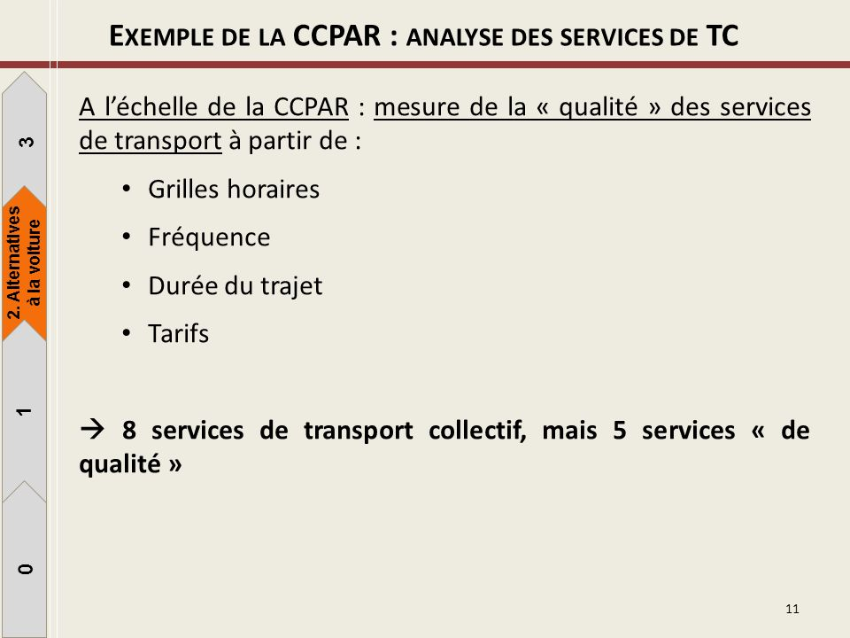 11 A léchelle de la CCPAR : mesure de la « qualité » des services de transport à partir de : Grilles horaires Fréquence Durée du trajet Tarifs 8 servi