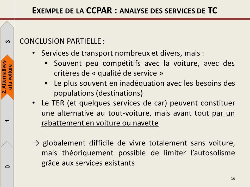 16 CONCLUSION PARTIELLE : Services de transport nombreux et divers, mais : Souvent peu compétitifs avec la voiture, avec des critères de « qualité de