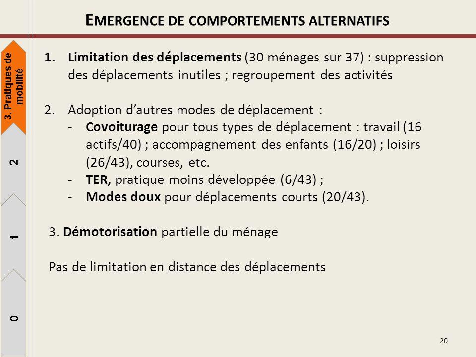 20 E MERGENCE DE COMPORTEMENTS ALTERNATIFS 1.Limitation des déplacements (30 ménages sur 37) : suppression des déplacements inutiles ; regroupement de