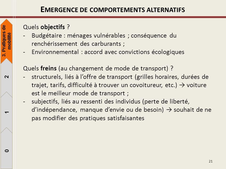 21 E MERGENCE DE COMPORTEMENTS ALTERNATIFS Quels objectifs ? -Budgétaire : ménages vulnérables ; conséquence du renchérissement des carburants ; -Envi