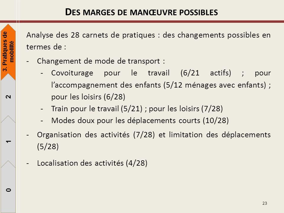 23 D ES MARGES DE MANŒUVRE POSSIBLES Analyse des 28 carnets de pratiques : des changements possibles en termes de : -Changement de mode de transport :