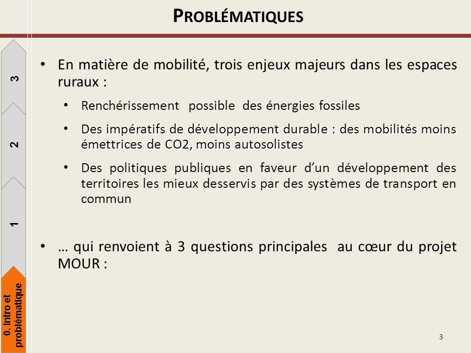 4 Comment conjuguer le droit à la mobilité et le droit au territoire .