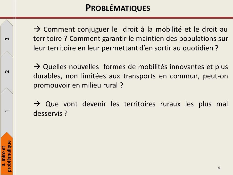 4 Comment conjuguer le droit à la mobilité et le droit au territoire ? Comment garantir le maintien des populations sur leur territoire en leur permet