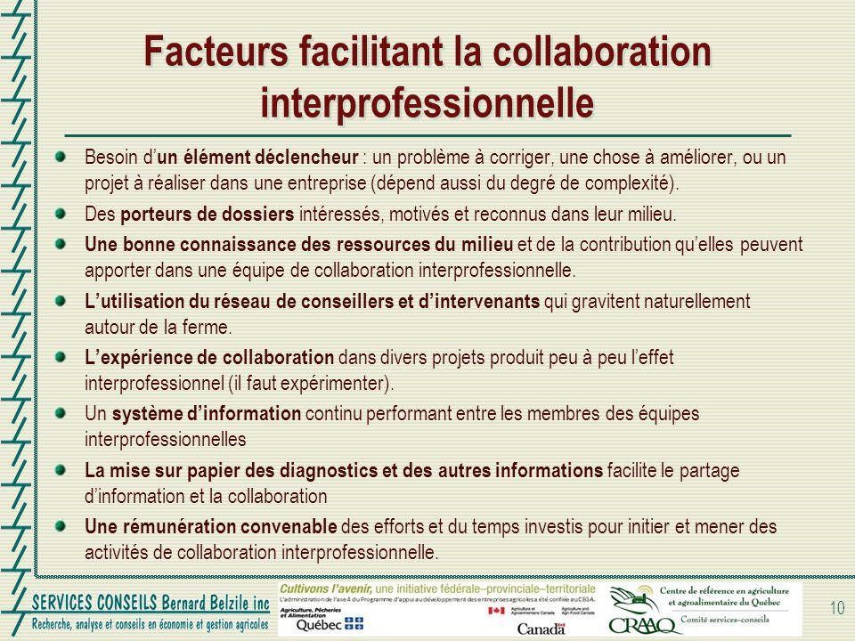 Facteurs facilitant la collaboration interprofessionnelle Besoin d un élément déclencheur : un problème à corriger, une chose à améliorer, ou un proje