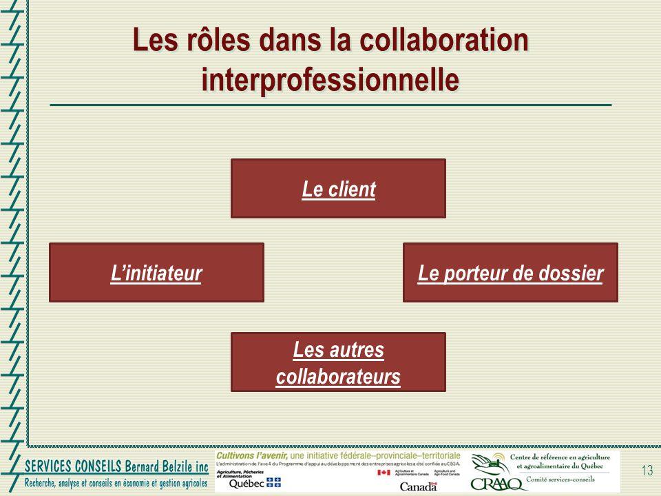 Les rôles dans la collaboration interprofessionnelle 13 LinitiateurLe porteur de dossier Le client Les autres collaborateurs