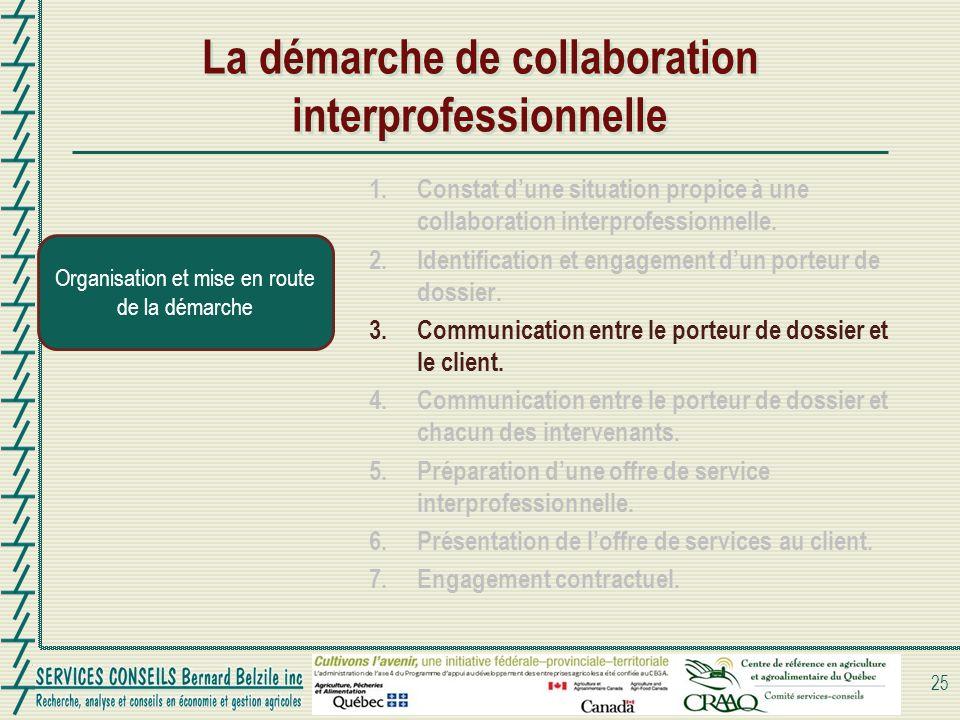 La démarche de collaboration interprofessionnelle 25 Organisation et mise en route de la démarche 1. Constat dune situation propice à une collaboratio
