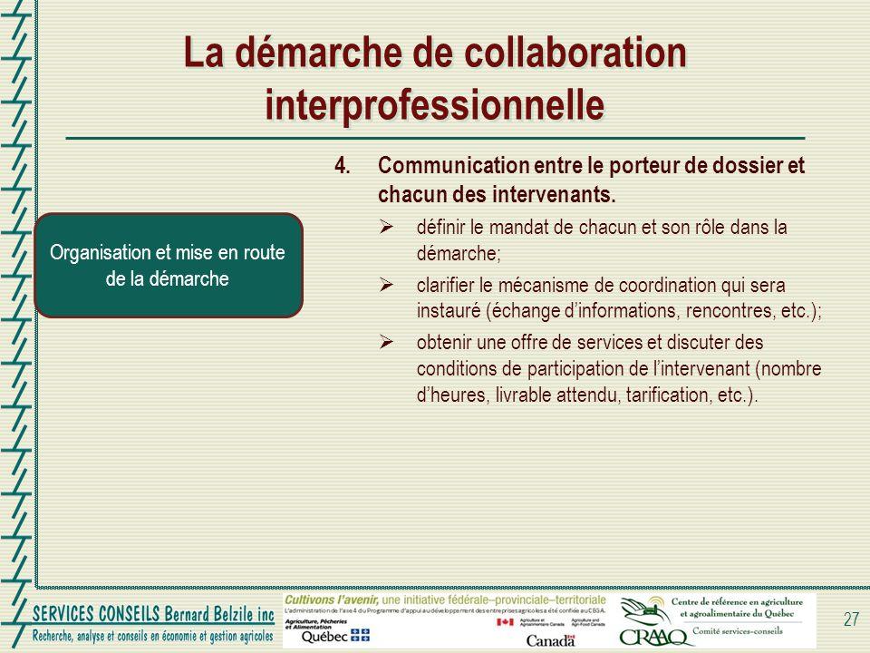 La démarche de collaboration interprofessionnelle 27 Organisation et mise en route de la démarche 4. Communication entre le porteur de dossier et chac
