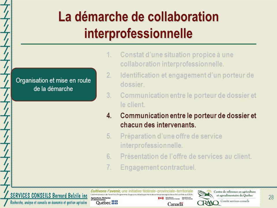 La démarche de collaboration interprofessionnelle 28 Organisation et mise en route de la démarche 1. Constat dune situation propice à une collaboratio