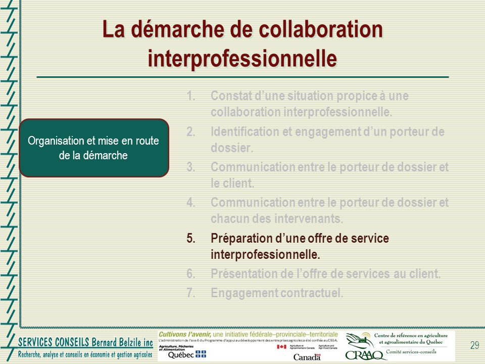La démarche de collaboration interprofessionnelle 29 Organisation et mise en route de la démarche 1. Constat dune situation propice à une collaboratio