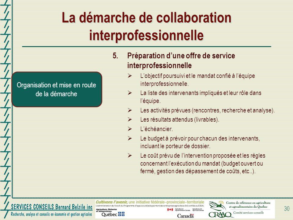 La démarche de collaboration interprofessionnelle 30 Organisation et mise en route de la démarche 5. Préparation dune offre de service interprofession