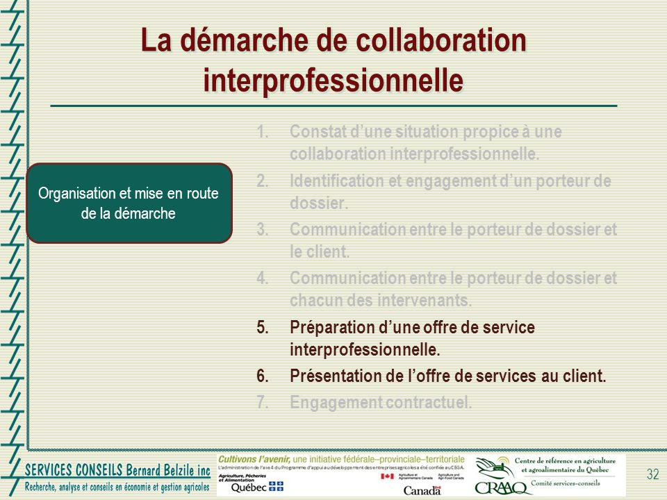 La démarche de collaboration interprofessionnelle 32 Organisation et mise en route de la démarche 1. Constat dune situation propice à une collaboratio