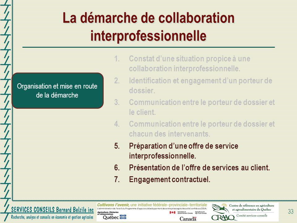La démarche de collaboration interprofessionnelle 33 Organisation et mise en route de la démarche 1. Constat dune situation propice à une collaboratio