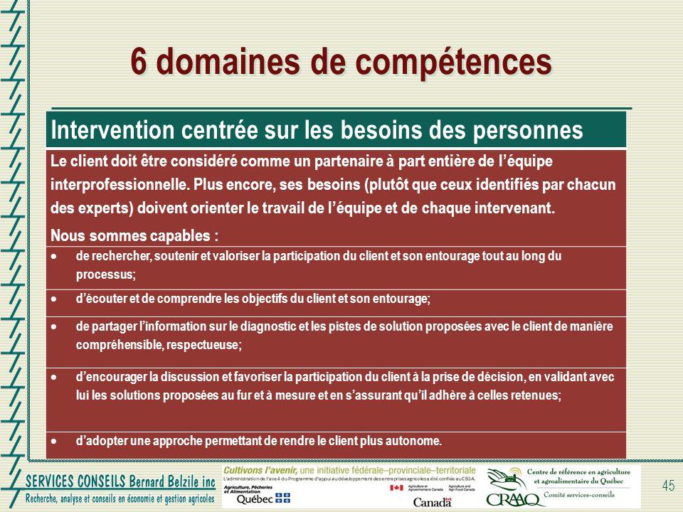6 domaines de compétences 45 Intervention centrée sur les besoins des personnes Le client doit être considéré comme un partenaire à part entière de léquipe interprofessionnelle.