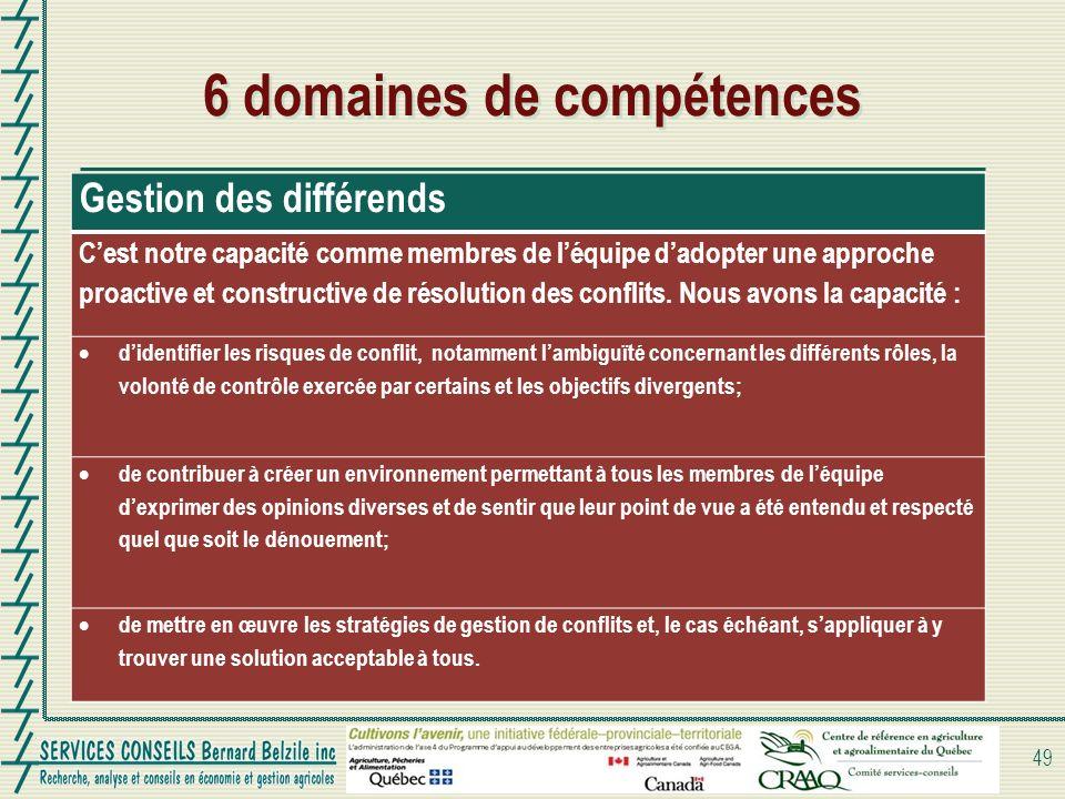 6 domaines de compétences 49 Gestion des différends Cest notre capacité comme membres de léquipe dadopter une approche proactive et constructive de résolution des conflits.