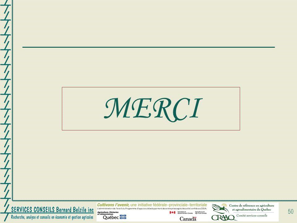 MERCI 50