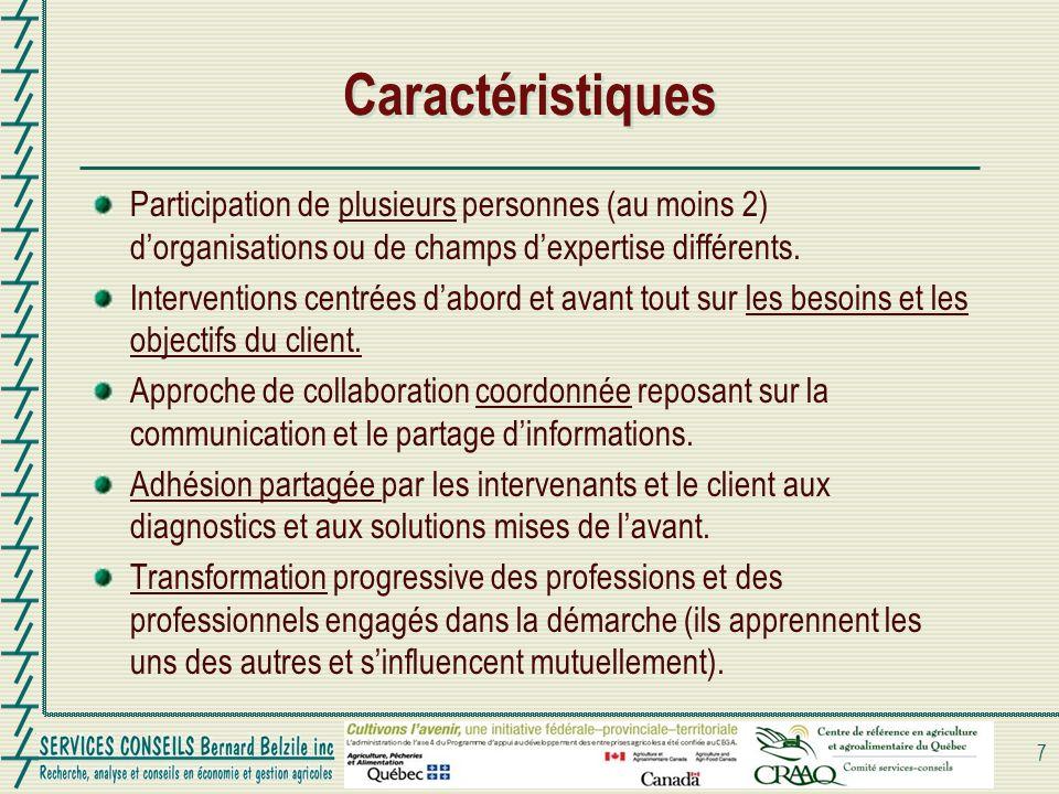 Caractéristiques Participation de plusieurs personnes (au moins 2) dorganisations ou de champs dexpertise différents. Interventions centrées dabord et