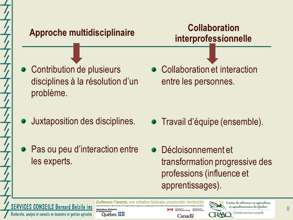 La démarche de collaboration interprofessionnelle 29 Organisation et mise en route de la démarche 1.